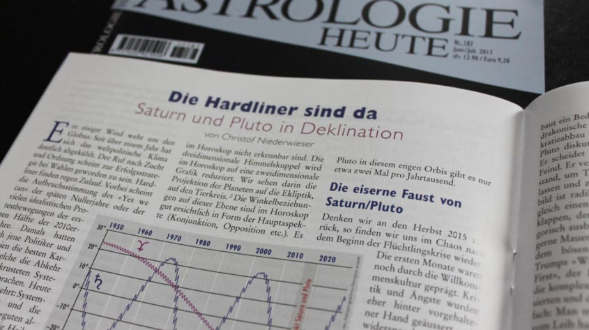 Saturn-Pluto Deklination